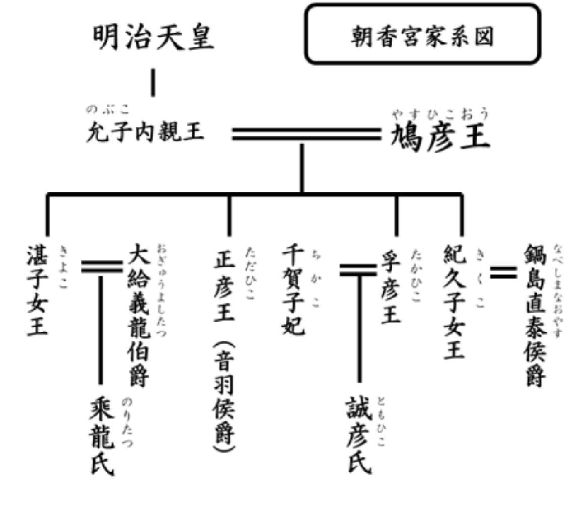 朝香宮邸(東京都庭園美術館)